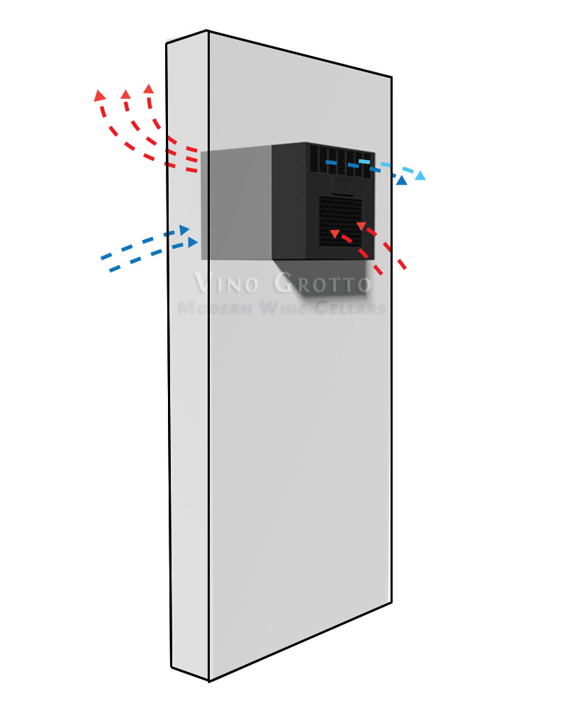 Self contained and through-wall cooling unit diagram